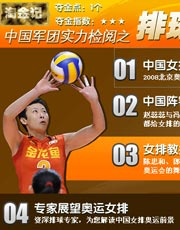 08奥运 女排 郎平 金牌 陈忠和 冯坤 赵蕊蕊
