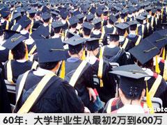 高考60年:大学毕业生从最初只有2万到600万