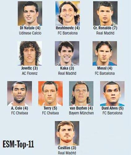 欧洲联赛9月最佳阵容