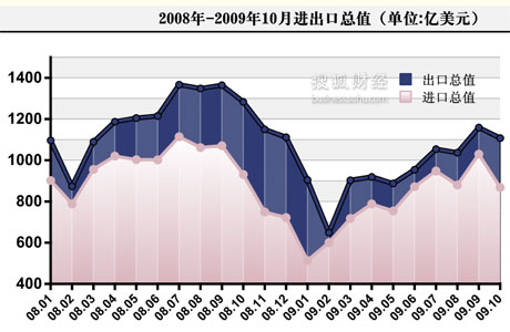 gdp涨幅_上海再次霸榜 你的行业工资涨幅跑赢GDP了吗