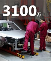 汽车带动3100万就业人口