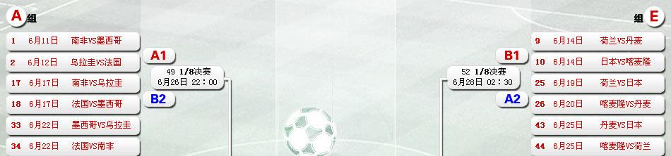 南非世界杯赛程