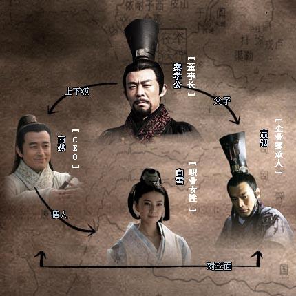 《大秦帝国》特别策划