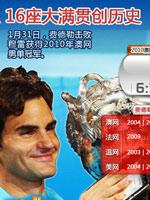 费德勒夺冠,费德勒,穆雷,李娜进八强,澳网,2010年澳网,澳大利亚网球公开赛