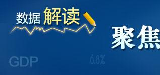 9月经济数据,2010年9月经济数据,9月CPI,9月PPI,经济数据统计,经济数据发布,9月房价