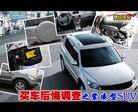 热门紧凑型SUV缺陷美 买车后悔调查(4)