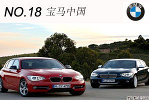 The BMW 1 Series in China