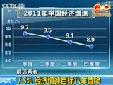 7.5%经济增速目标八年首降