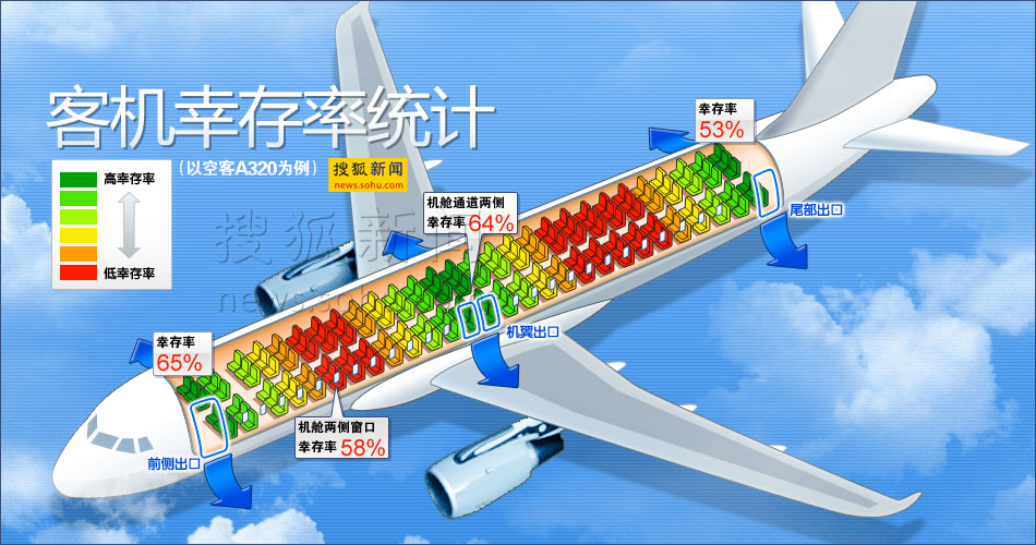 777飞机座位图