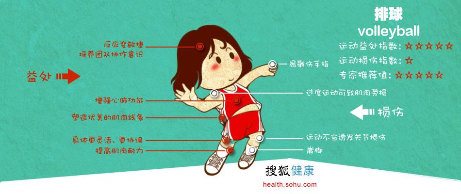 打排球练出模特身材