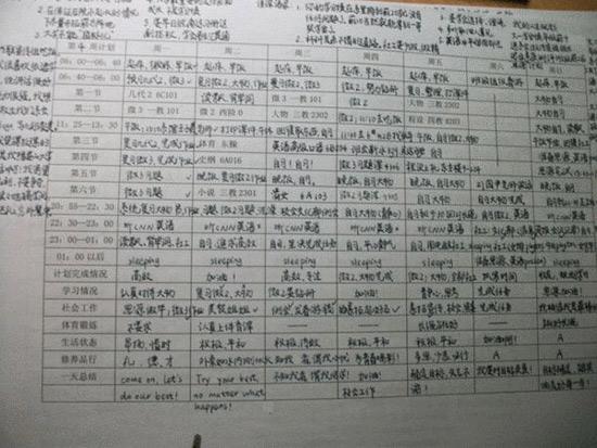 清华Twins学霸引网友膜拜 各科成绩最低95