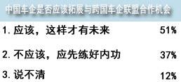 中国车企应该加入跨国车企联盟