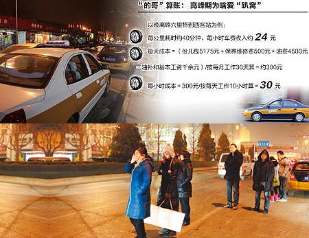 """北京""""的哥""""透露:上万辆出租车高峰期躲活儿"""