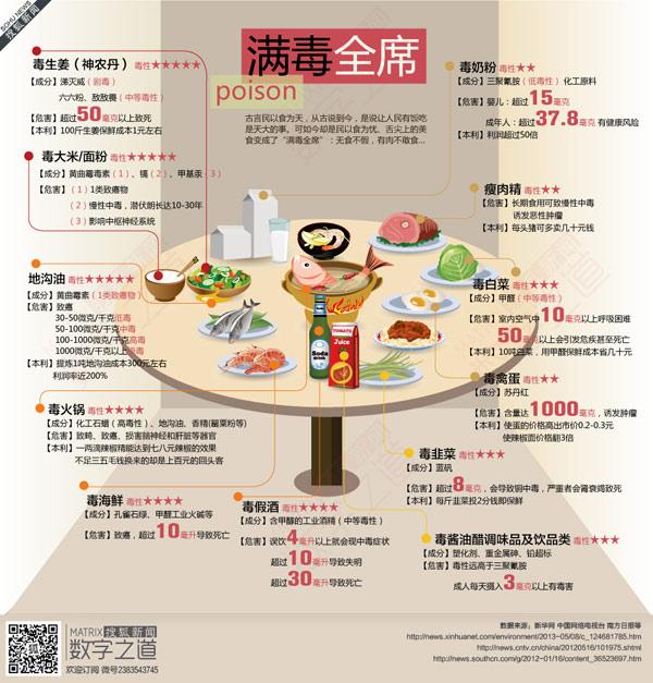 专家警告:中国环境污染所致疾病有爆发风险(组图)