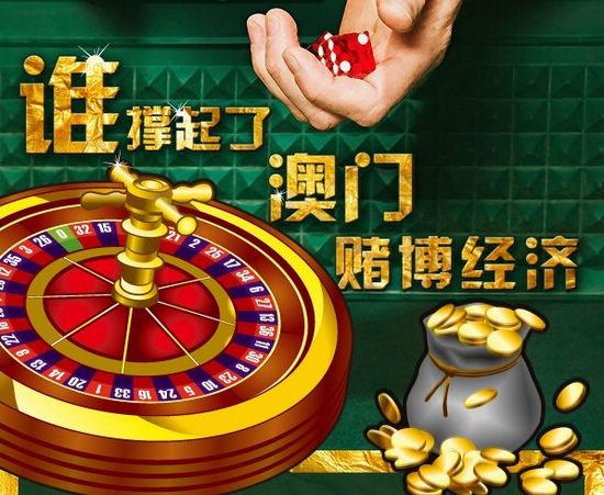 """附:搜狐财经独家出品《看图说话》为你详解""""谁撑起了澳门赌博经济"""""""