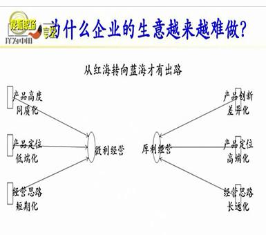 高建华 搜狐职场一言堂 搜狐教育