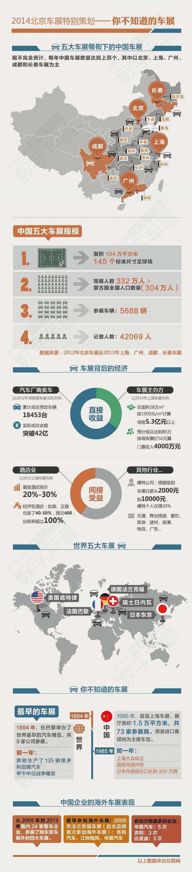 2014北京车展特别策划――你不知道的车展