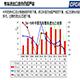 2015年10月中国进口汽车市场情况