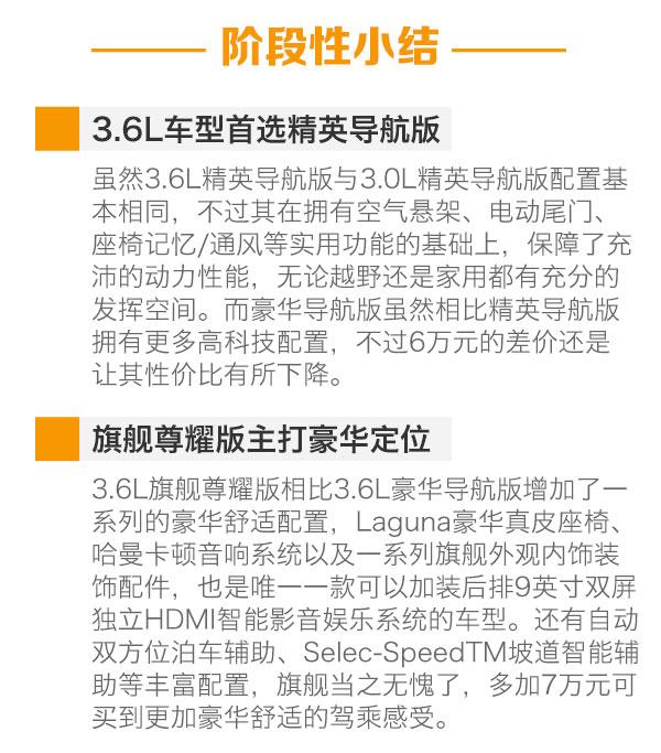 首推3.6L精英导航版 新款大切诺基购车手册