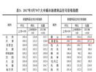 秦皇岛房价14连涨