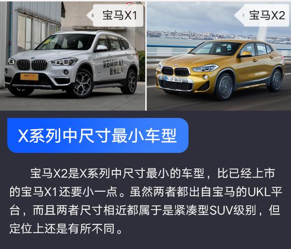 宝马X2正式上市 售28.98-37.98万元