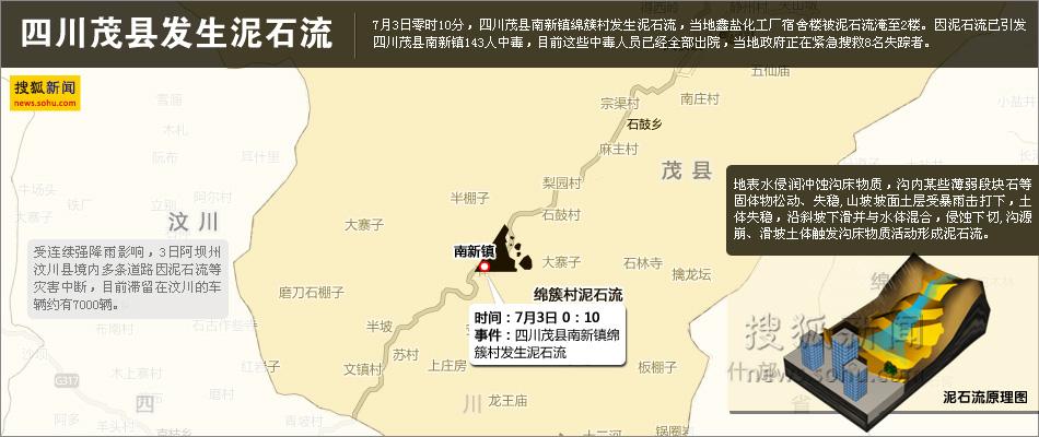 地质灾害示意图_四川茂县泥石流-搜狐新闻
